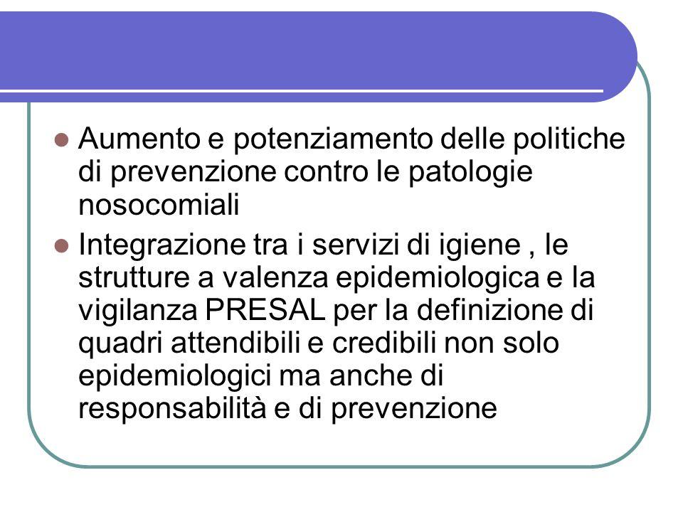 Aumento e potenziamento delle politiche di prevenzione contro le patologie nosocomiali