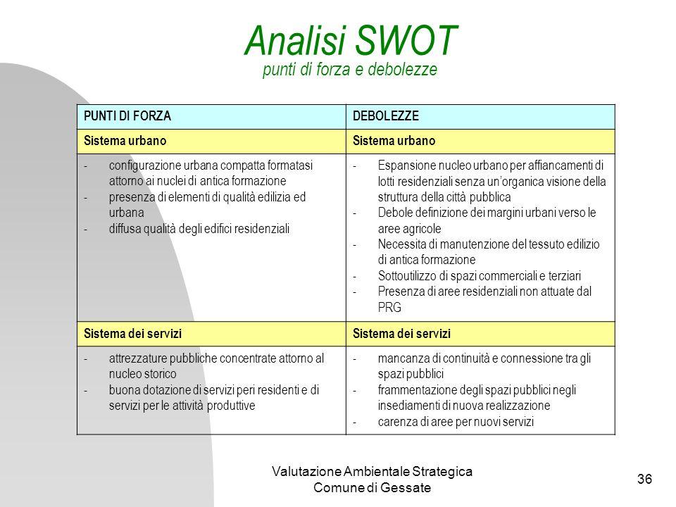 Analisi SWOT punti di forza e debolezze