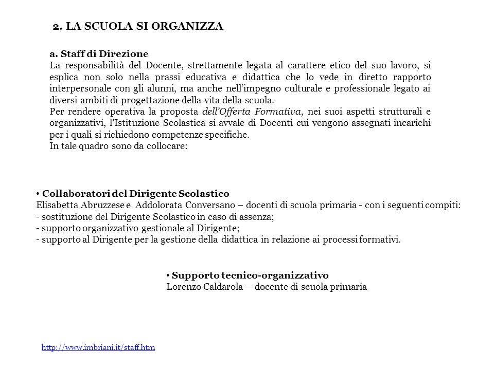 2. LA SCUOLA SI ORGANIZZA a. Staff di Direzione