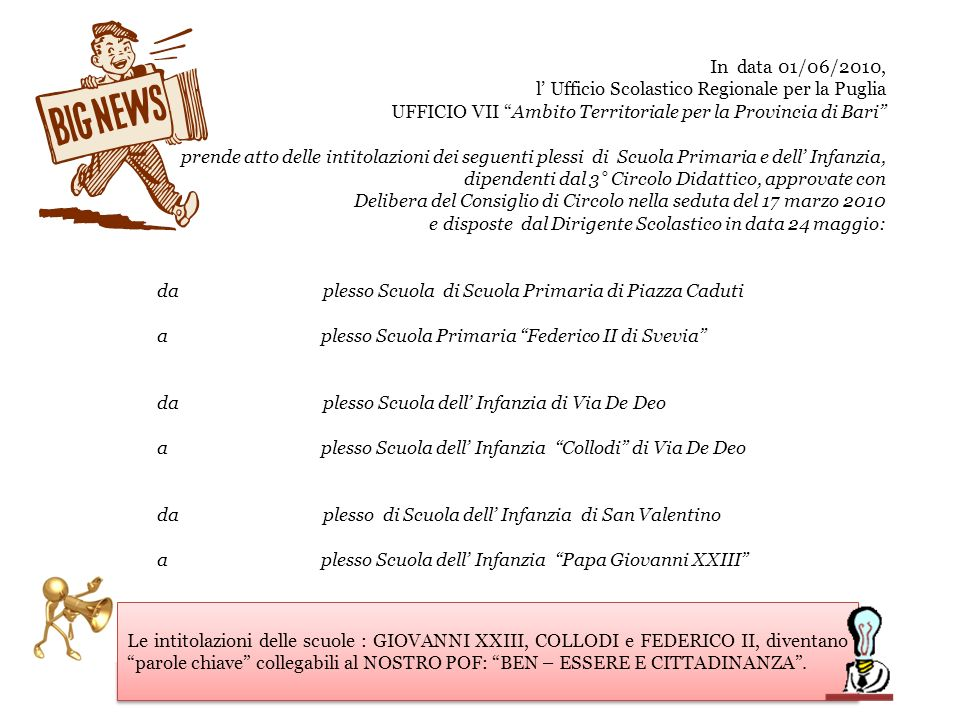 In data 01/06/2010,l' Ufficio Scolastico Regionale per la Puglia. UFFICIO VII Ambito Territoriale per la Provincia di Bari