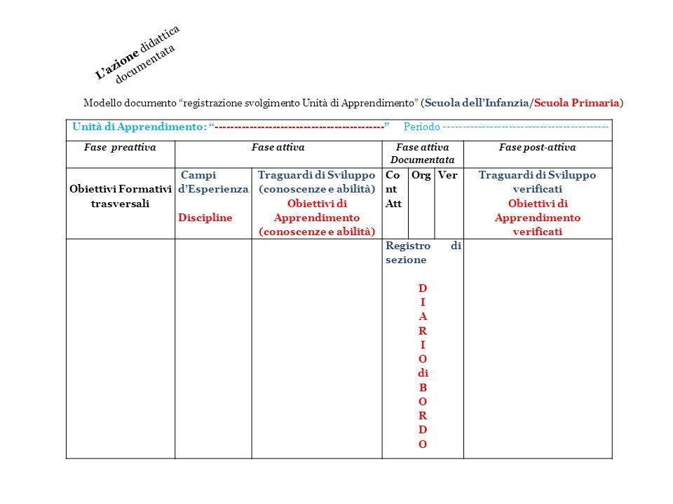 Obiettivi Formativi trasversali (conoscenze e abilità)