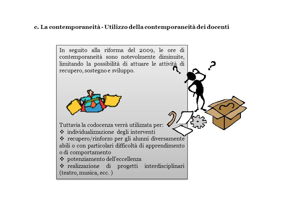 c. La contemporaneità - Utilizzo della contemporaneità dei docenti
