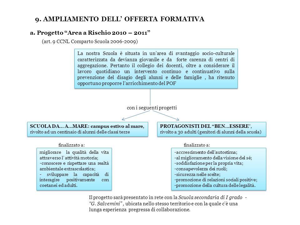 9. AMPLIAMENTO DELL' OFFERTA FORMATIVA