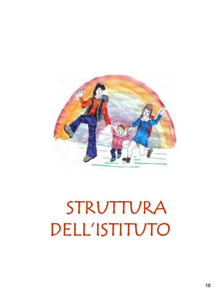 STRUTTURA DELL'ISTITUTO 10