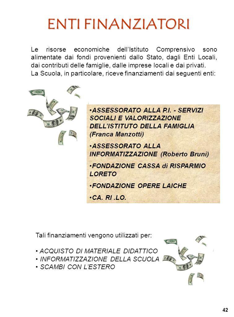 ENTI FINANZIATORI ASSESSORATO ALLA P.I. - SERVIZI SOCIALI E VALORIZZAZIONE DELL'ISTITUTO DELLA FAMIGLIA (Franca Manzotti)