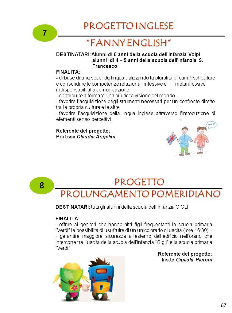 PROLUNGAMENTO POMERIDIANO