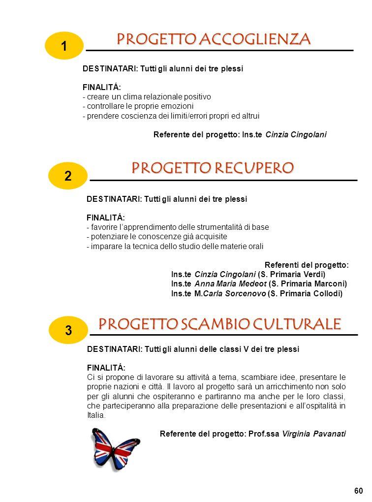 PROGETTO SCAMBIO CULTURALE