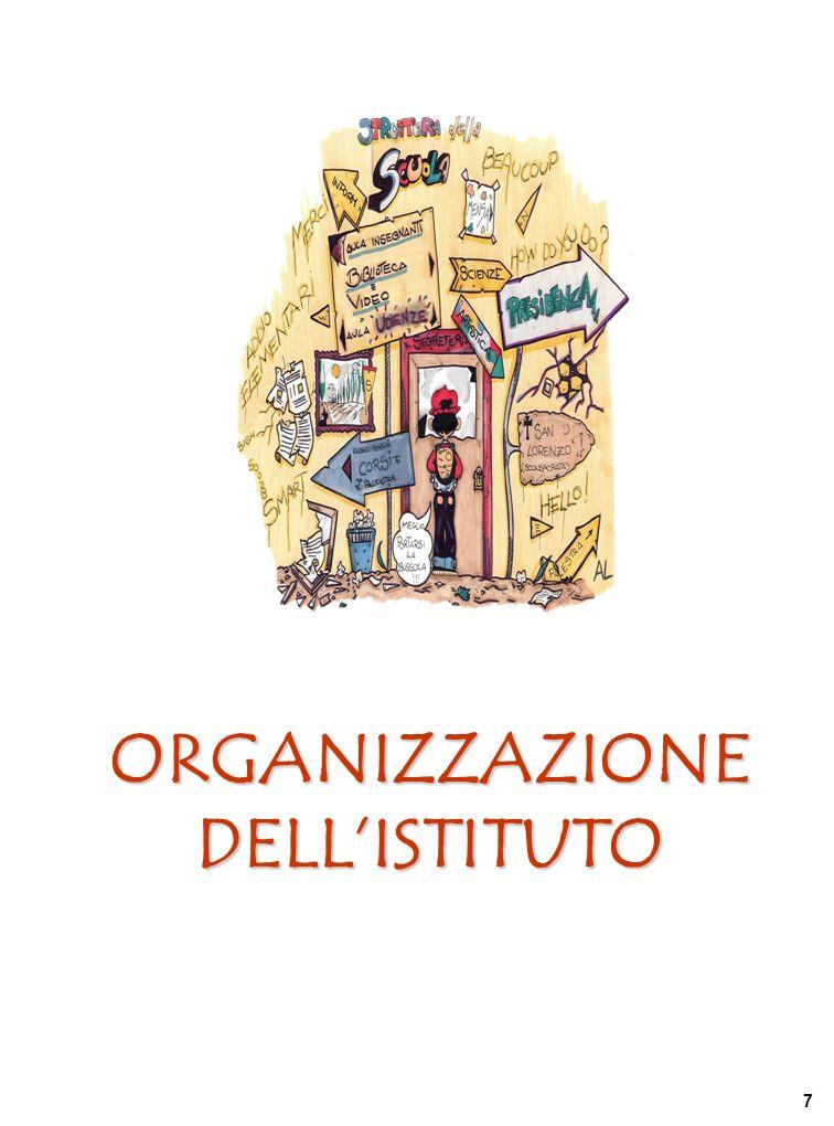 ORGANIZZAZIONE DELL'ISTITUTO