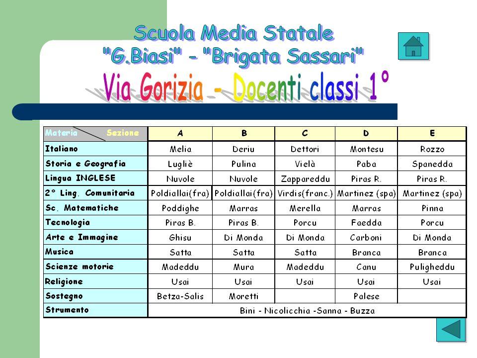 Via Gorizia - Docenti classi 1°
