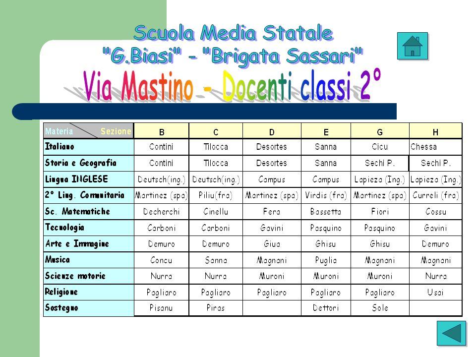 Via Mastino - Docenti classi 2°