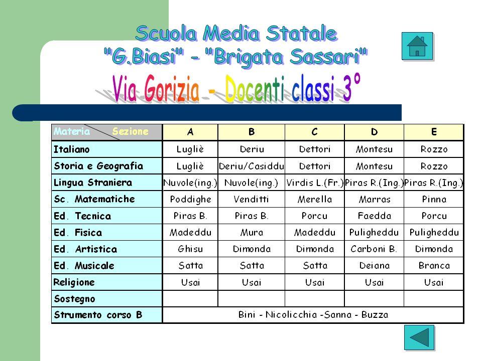 Via Gorizia - Docenti classi 3°