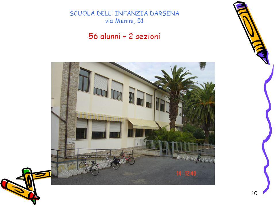 SCUOLA DELL' INFANZIA DARSENA via Menini, 51 56 alunni – 2 sezioni