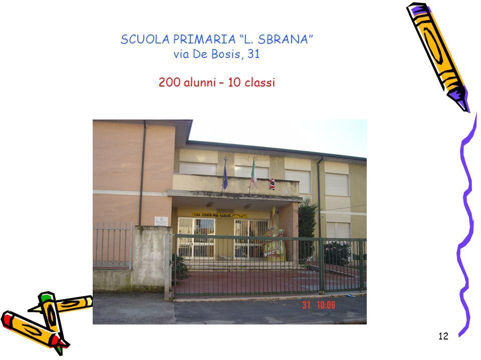 SCUOLA PRIMARIA L. SBRANA via De Bosis, 31 200 alunni – 10 classi