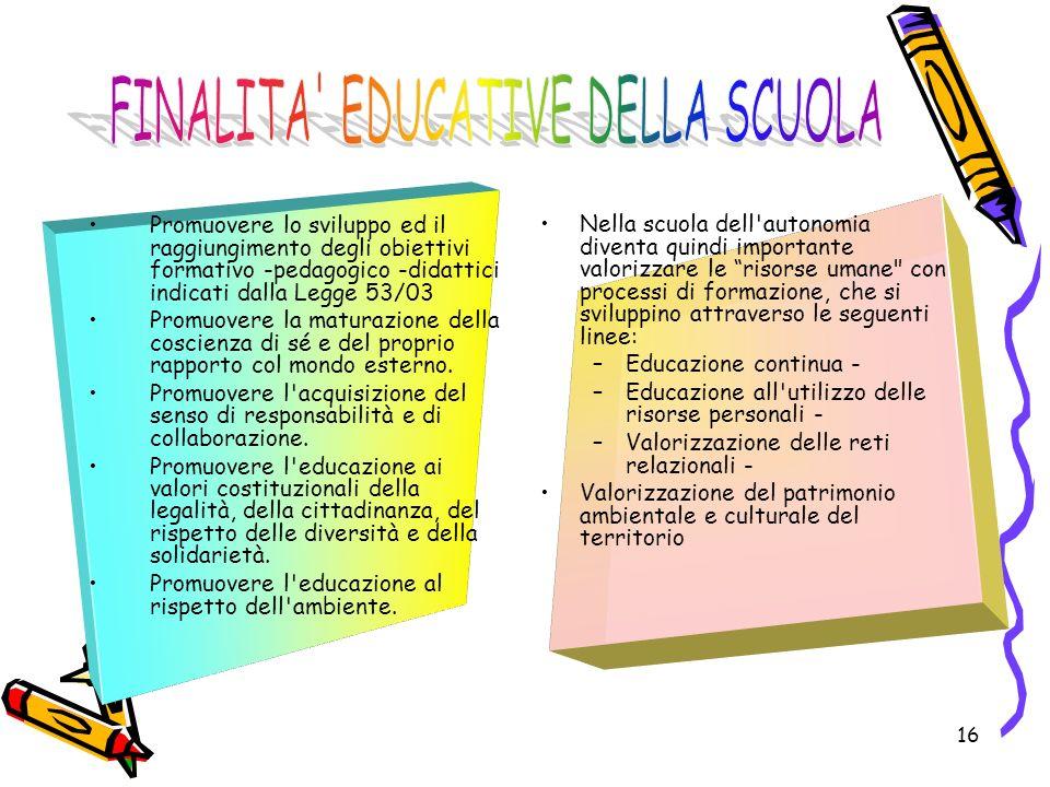 FINALITA EDUCATIVE DELLA SCUOLA