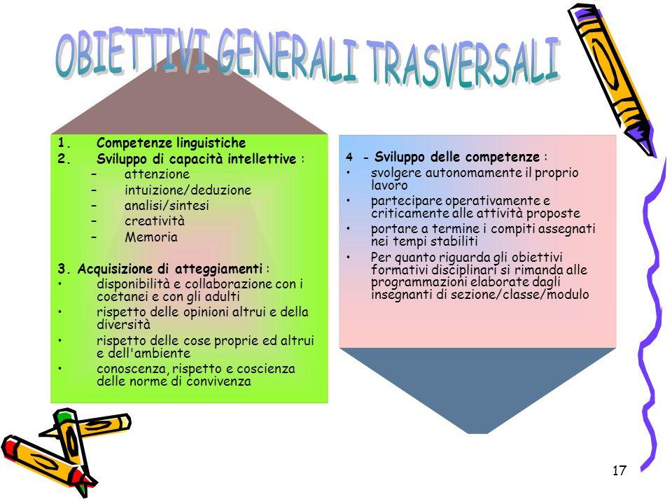 OBIETTIVI GENERALI TRASVERSALI