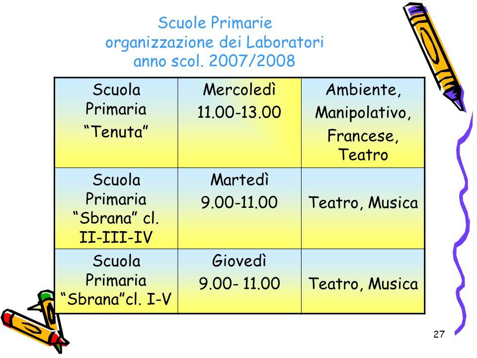 Scuole Primarie organizzazione dei Laboratori anno scol. 2007/2008