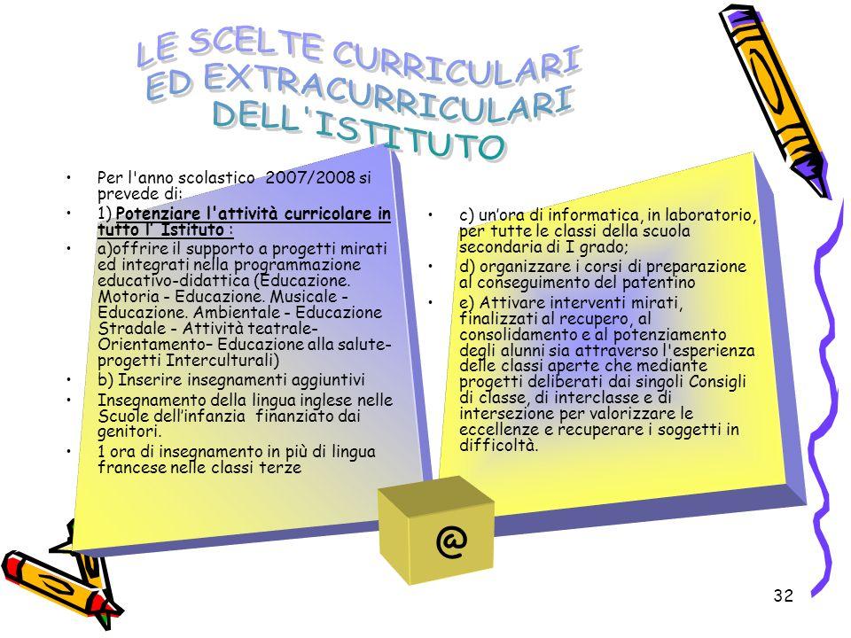 @ LE SCELTE CURRICULARI ED EXTRACURRICULARI DELL ISTITUTO