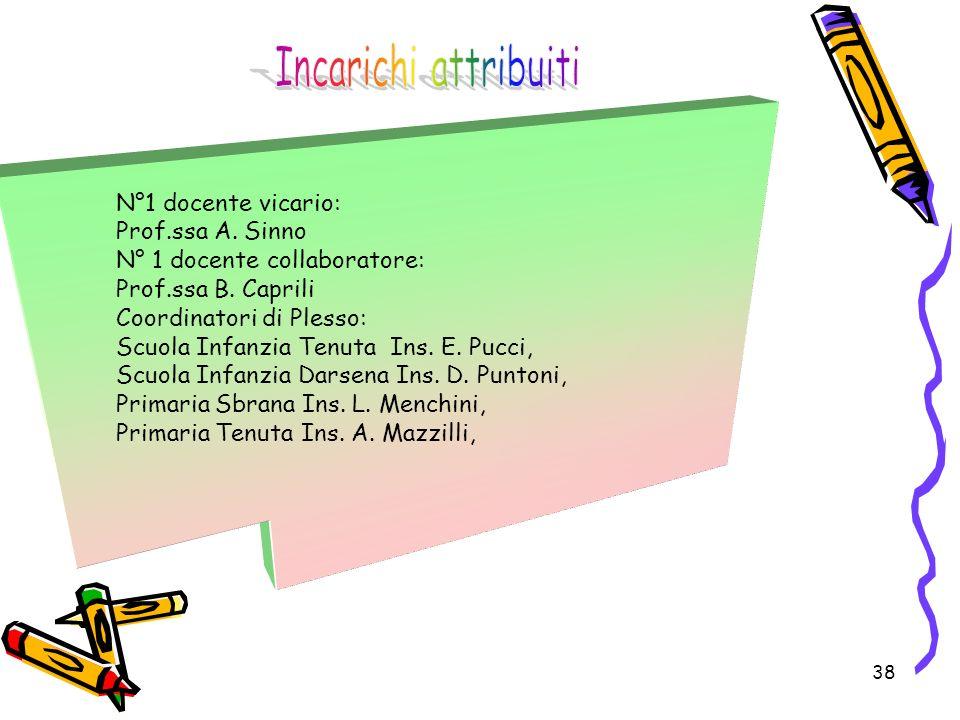 Incarichi attribuiti N°1 docente vicario: Prof.ssa A. Sinno