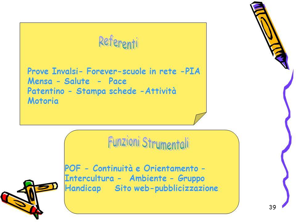 Referenti Prove Invalsi- Forever-scuole in rete -PIA Mensa - Salute - Pace. Patentino - Stampa schede -Attività Motoria.