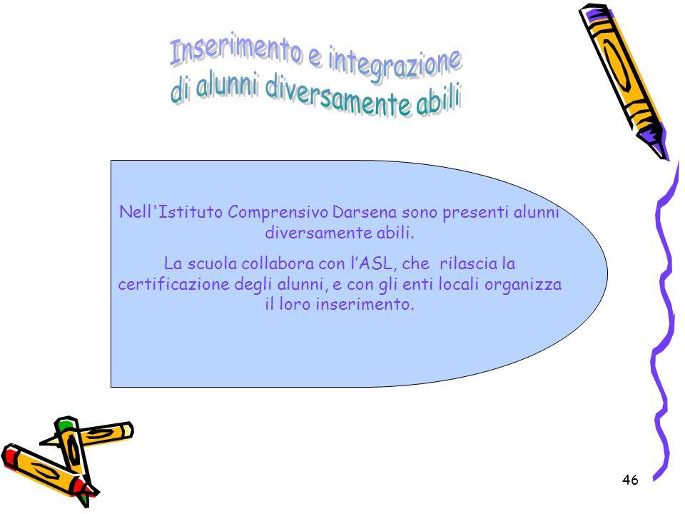 Inserimento e integrazione di alunni diversamente abili