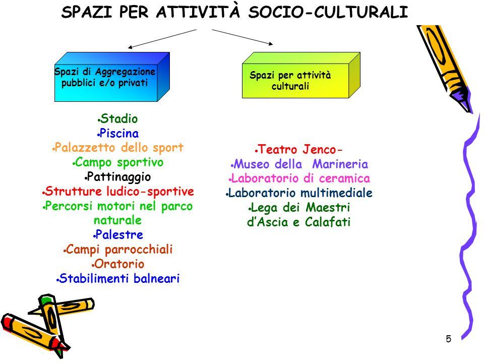 SPAZI PER ATTIVITÀ SOCIO-CULTURALI