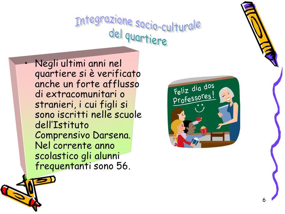 Integrazione socio-culturale
