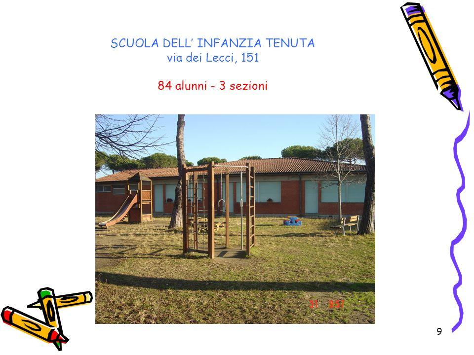 SCUOLA DELL' INFANZIA TENUTA via dei Lecci, 151 84 alunni - 3 sezioni