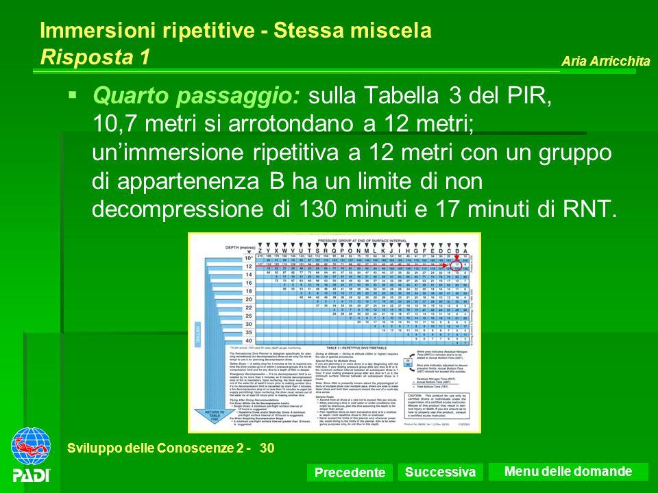 Immersioni ripetitive - Stessa miscela Risposta 1