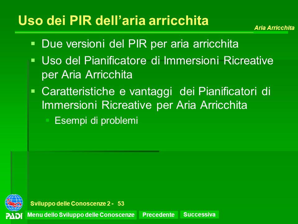 Uso dei PIR dell'aria arricchita