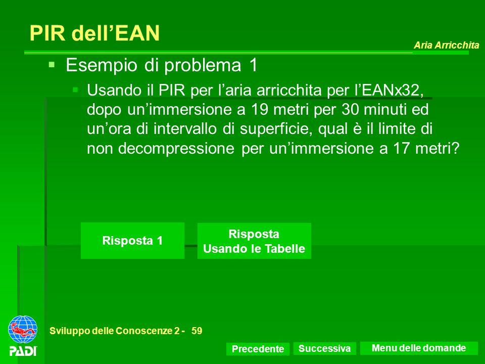 PIR dell'EAN Esempio di problema 1