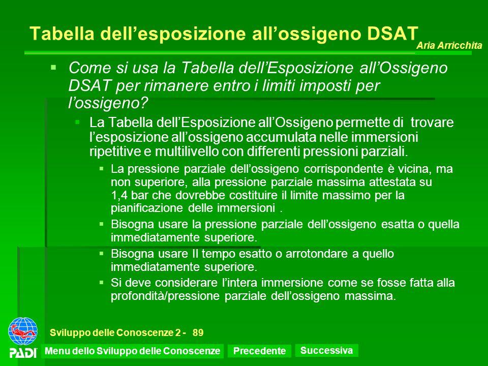 Tabella dell'esposizione all'ossigeno DSAT