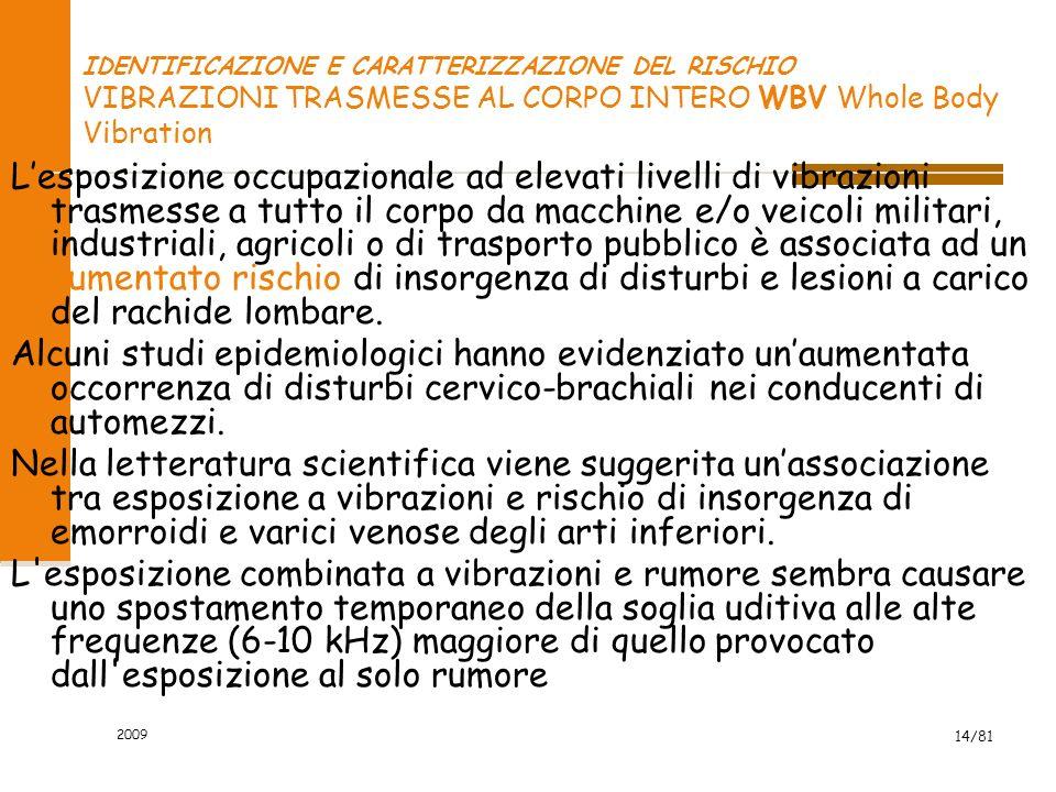IDENTIFICAZIONE E CARATTERIZZAZIONE DEL RISCHIO VIBRAZIONI TRASMESSE AL CORPO INTERO WBV Whole Body Vibration