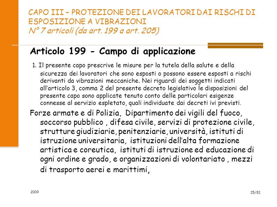Articolo 199 - Campo di applicazione