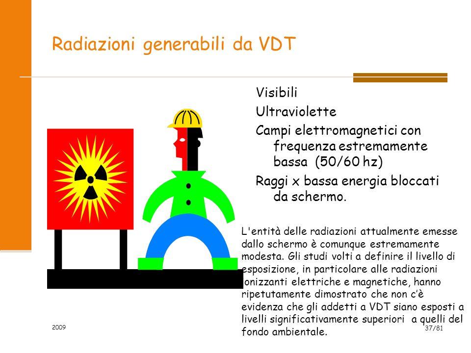 Radiazioni generabili da VDT