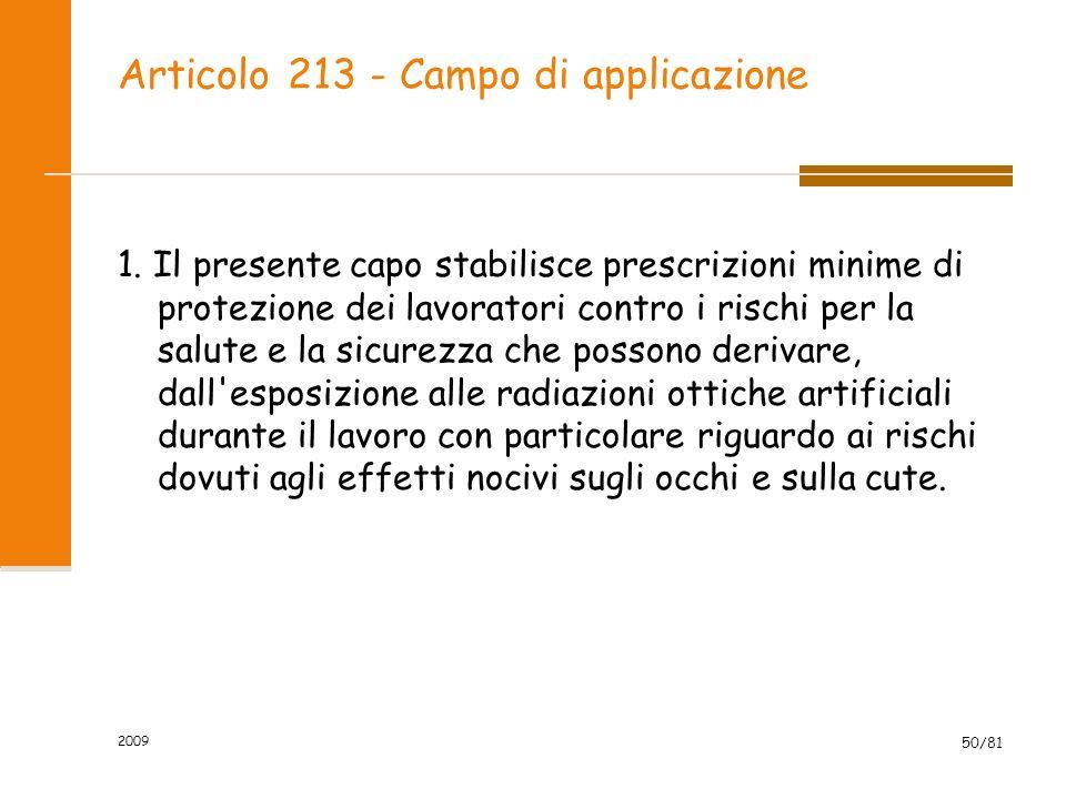 Articolo 213 - Campo di applicazione