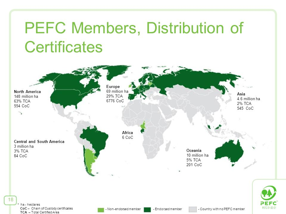 PEFC Members, Distribution of Certificates