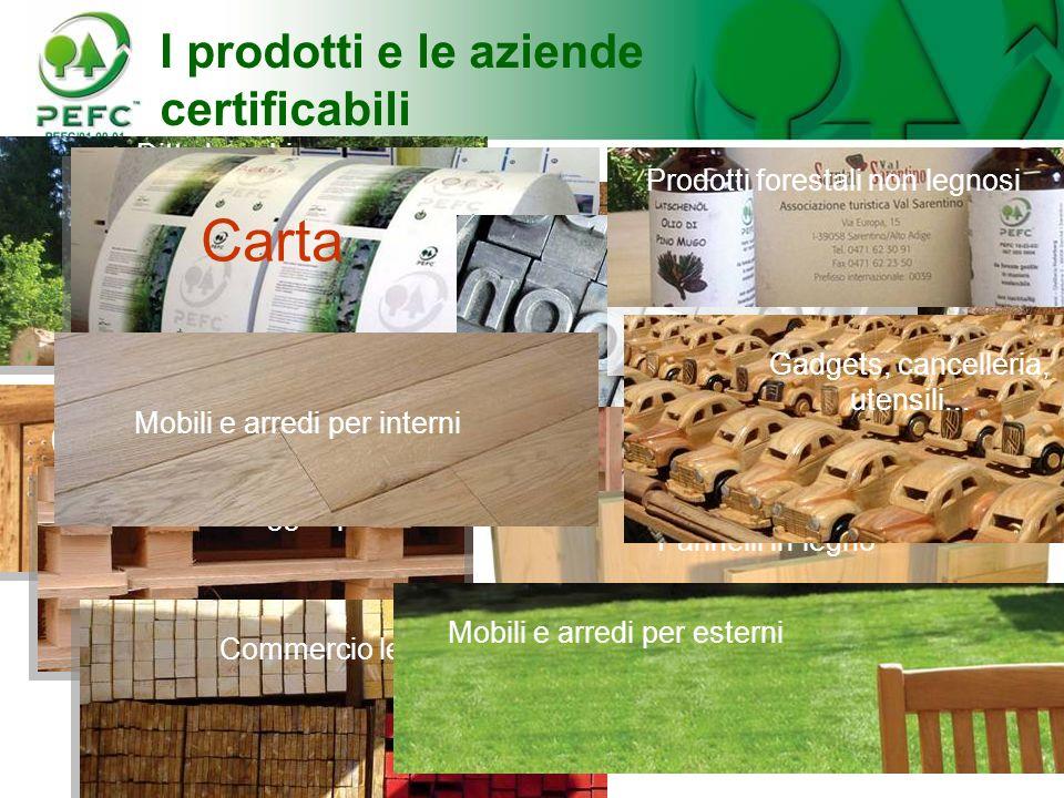 I prodotti e le aziende certificabili