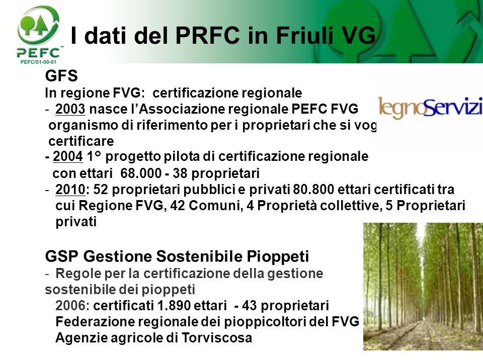 I dati del PRFC in Friuli VG