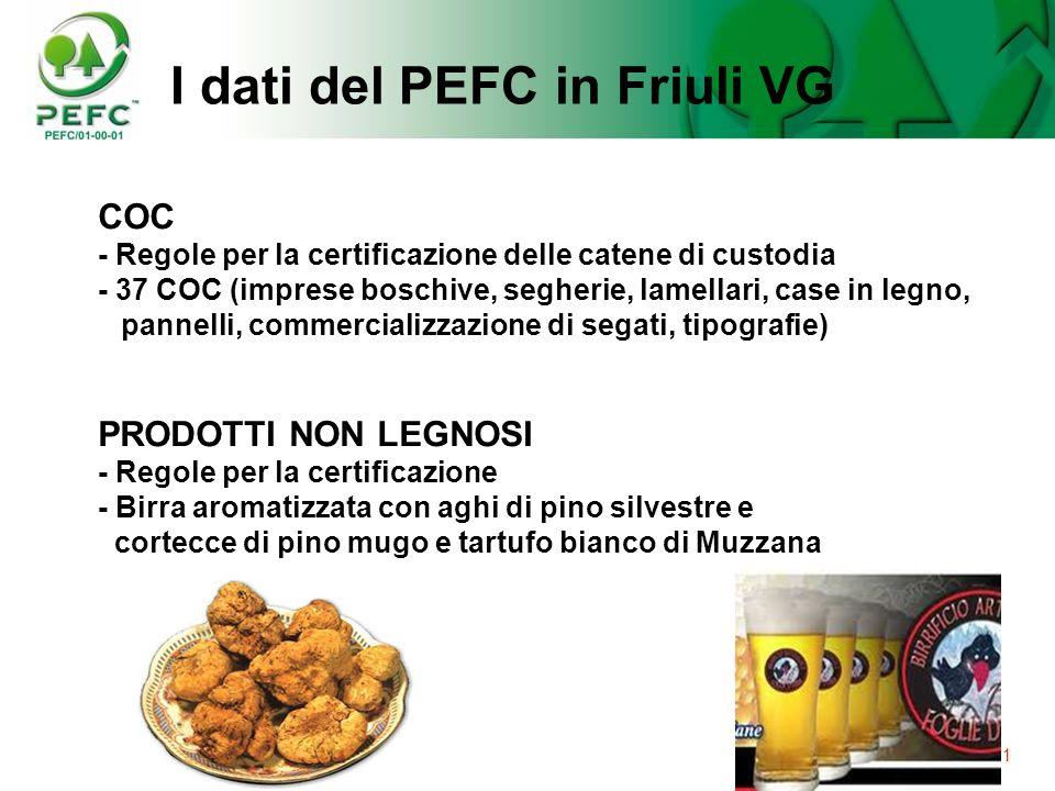 I dati del PEFC in Friuli VG