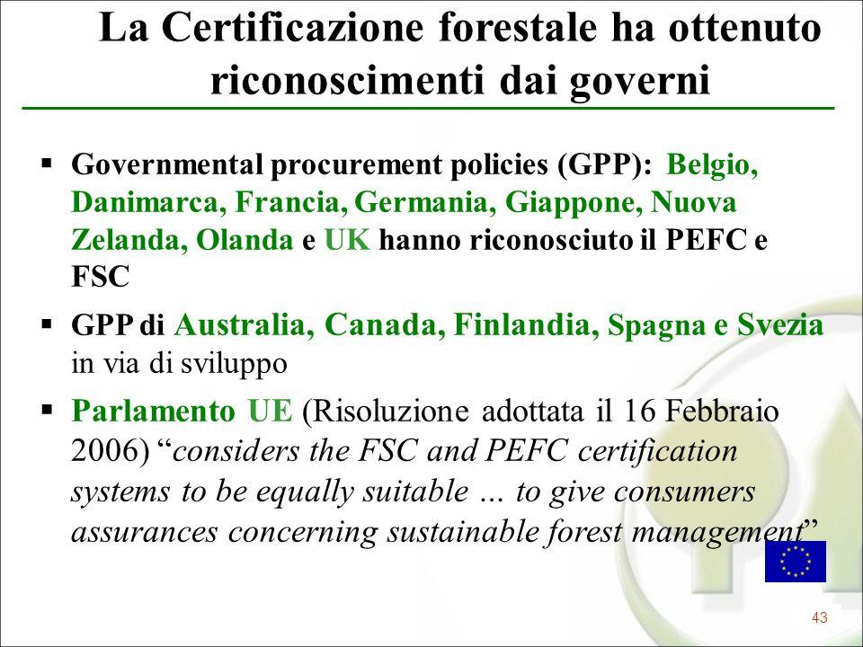 La Certificazione forestale ha ottenuto riconoscimenti dai governi
