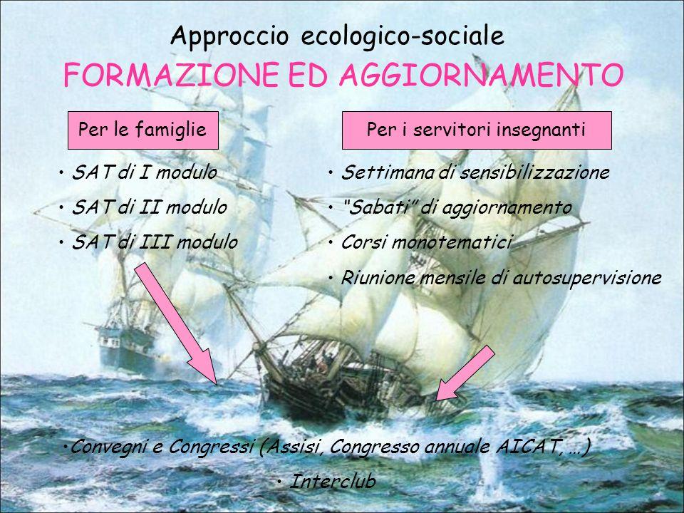 FORMAZIONE ED AGGIORNAMENTO