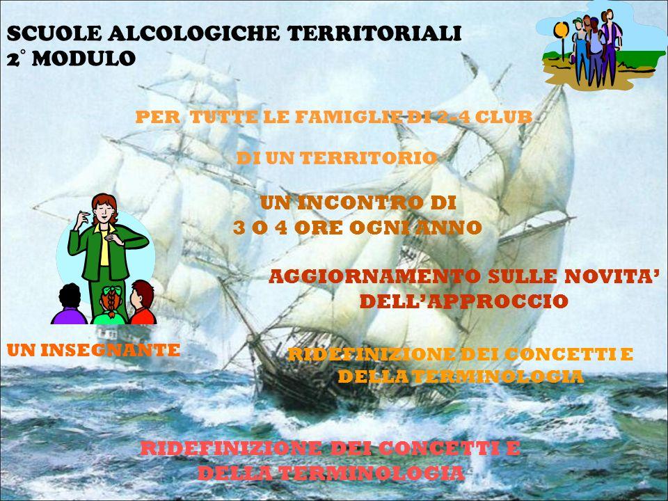 PER TUTTE LE FAMIGLIE DI 2-4 CLUB