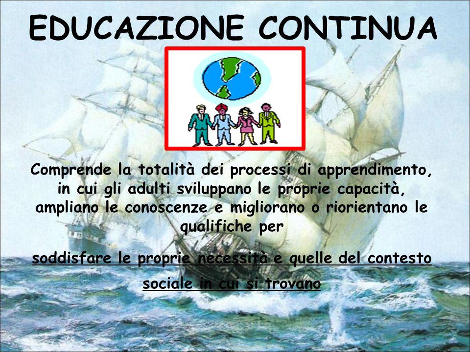 EDUCAZIONE CONTINUA