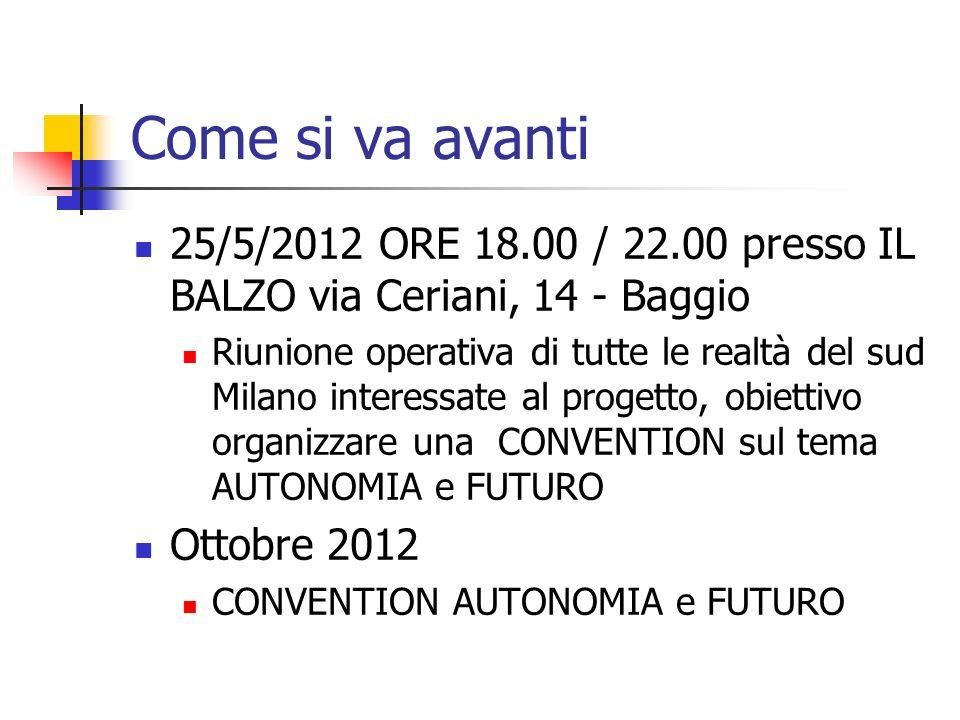 Come si va avanti 25/5/2012 ORE 18.00 / 22.00 presso IL BALZO via Ceriani, 14 - Baggio.