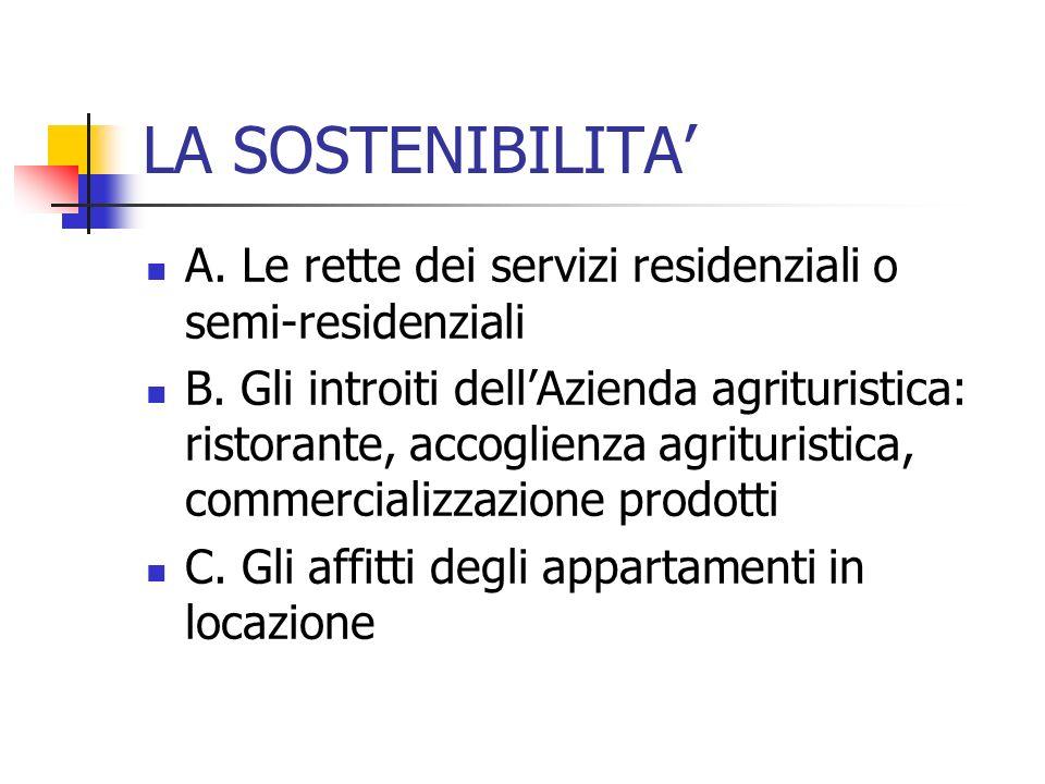 LA SOSTENIBILITA' A. Le rette dei servizi residenziali o semi-residenziali.
