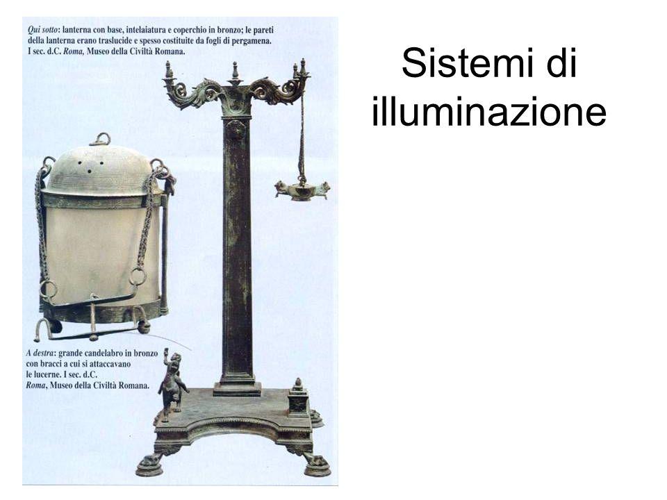 Sistemi di illuminazione