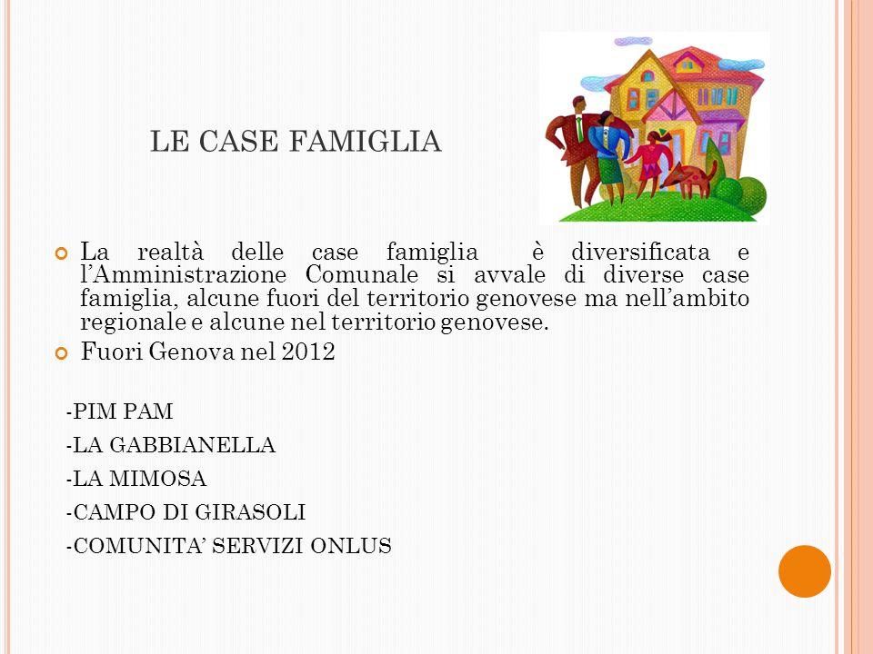LE CASE FAMIGLIA