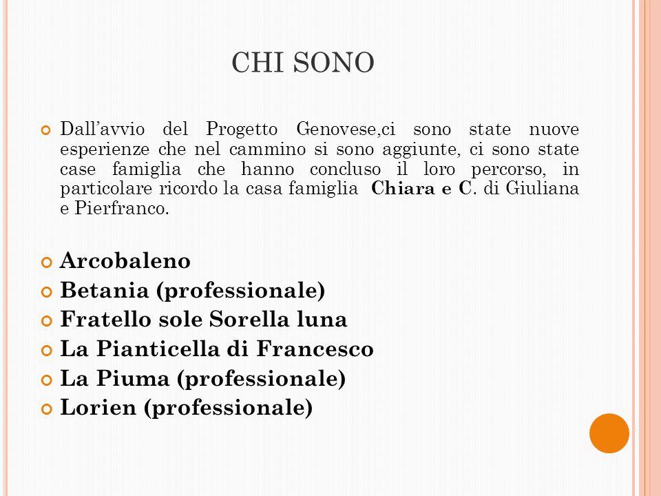 CHI SONO Arcobaleno Betania (professionale) Fratello sole Sorella luna