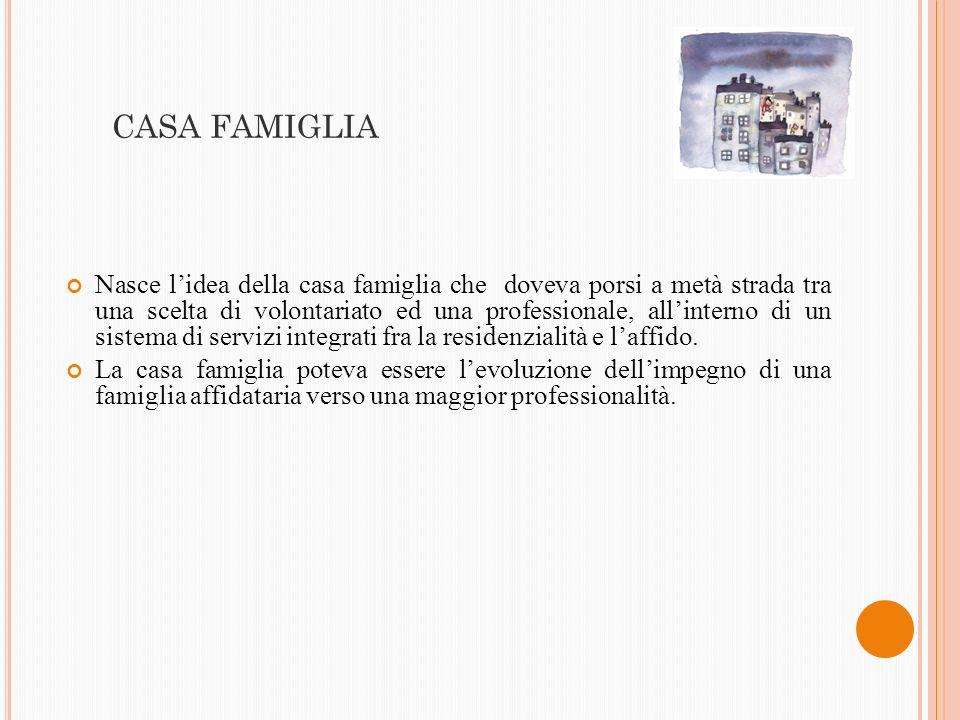 CASA FAMIGLIA