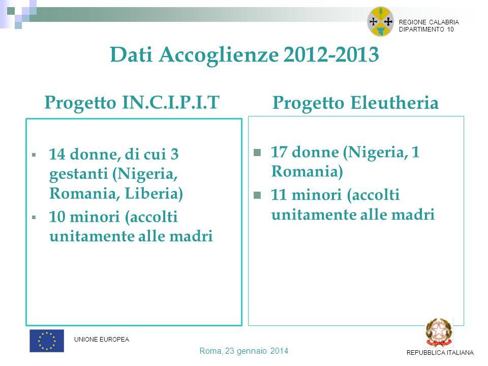 Dati Accoglienze 2012-2013 Progetto IN.C.I.P.I.T Progetto Eleutheria